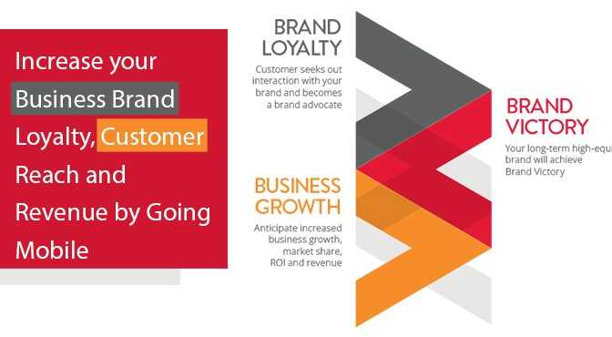 Increase-your-Business-Brand-Loyalty,-Customer-Reach-and-Revenue-by-Going-Mobile