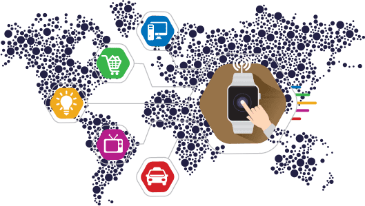 Iot App Development Solutions in New York, India & Australia