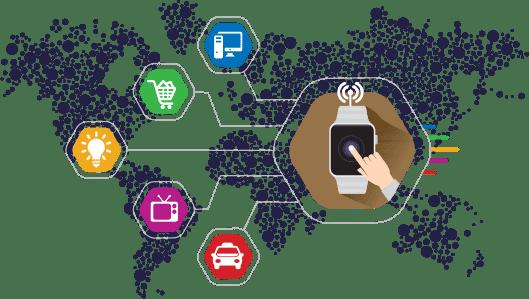 Iot App Development Solutions in New York, India & Australia