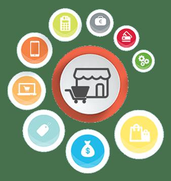 Software Development for retail