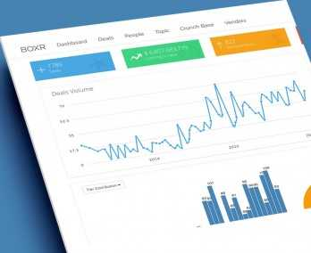 Startup Evaluation Application