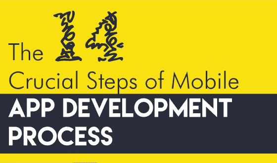 The 14 Crucial Steps of Mobile App Development Process - Banner