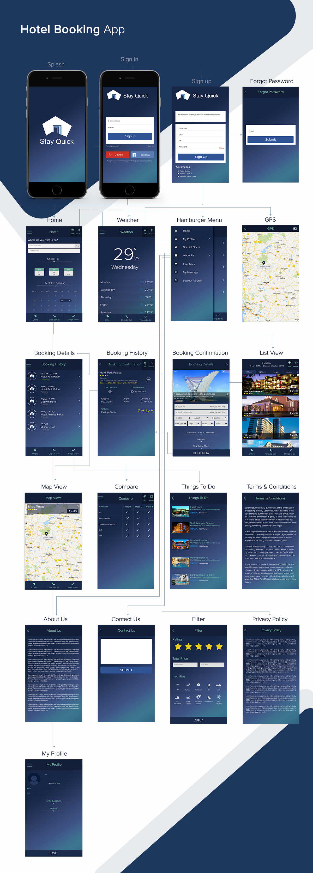 UXSense Last Minute Hotel Booking App