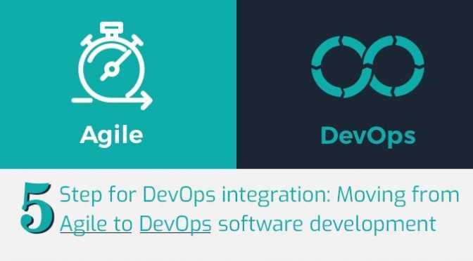 DevOps Software Development
