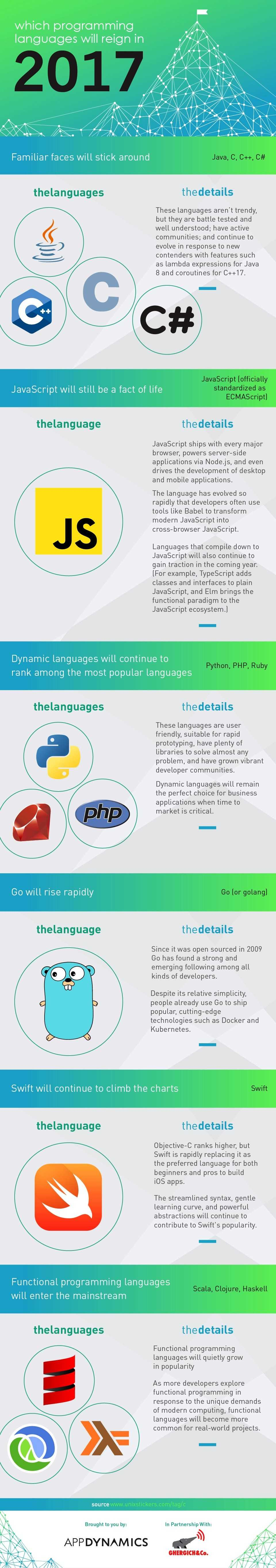 which-programming-language-will-reign-in-2017